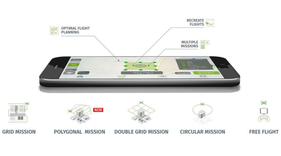 Pix4DCapture: Câmeras e drones compatíveis